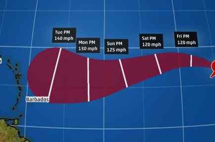 Posible trayectoria del huracán Irma