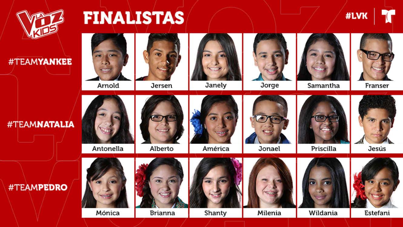 La Voz Kids, finalistas