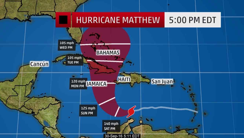 huracan matthew