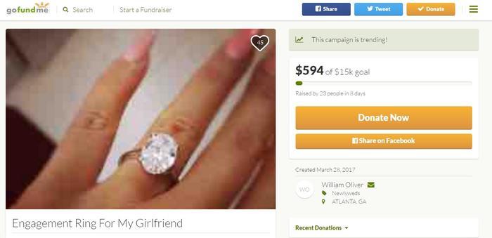 Crowdfunding para comprar un anillo.
