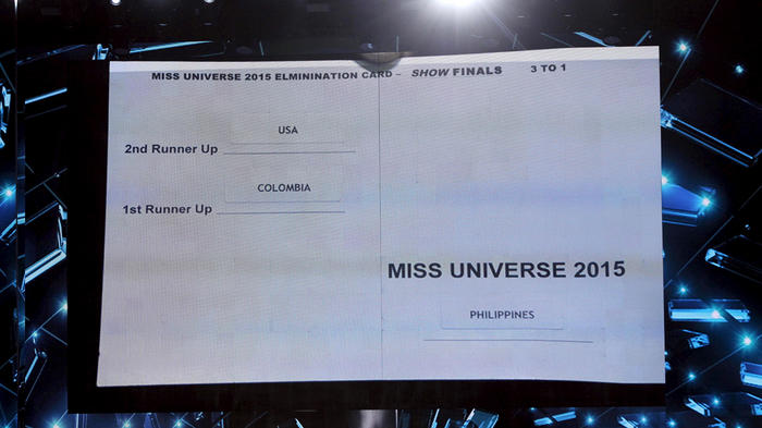 A card showing Miss Colombia Gutierrez as first runner-up and Miss Philippines Wurtzbach as the winner is displayed on a video screen during the 2015 Miss Universe Pageant in Las Vegas