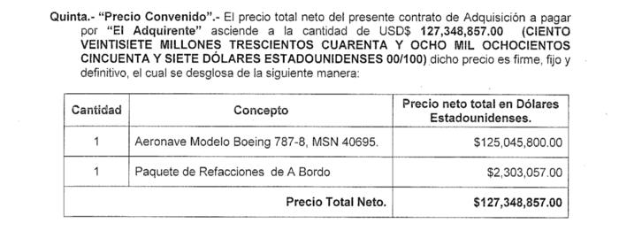 Contrato de adquisición del avión presidencial.