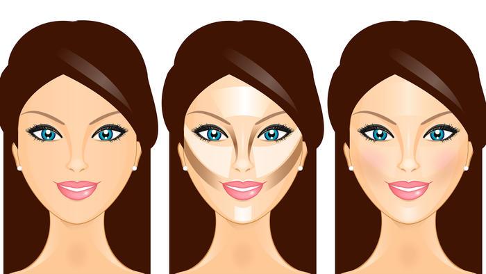 Mapa de la cara, dibujo de como contornear el rostro