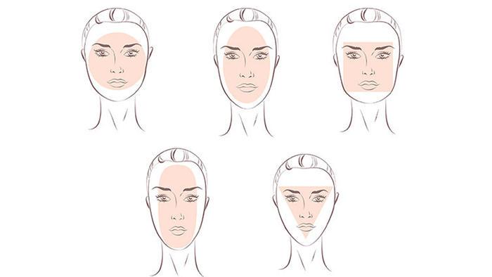 Dibujo de las formas de la cara