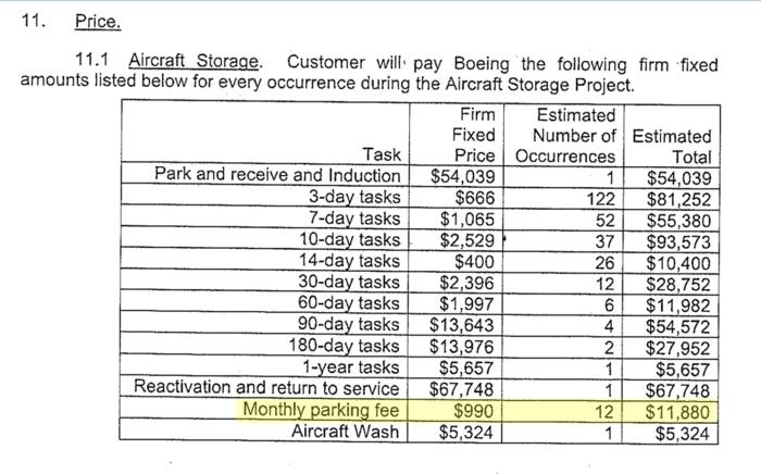 Contrato de estacionamiento firmado con la empresa Boeing.