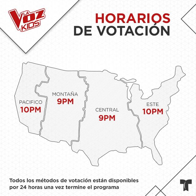Horarios Etapa Final La Voz Kids