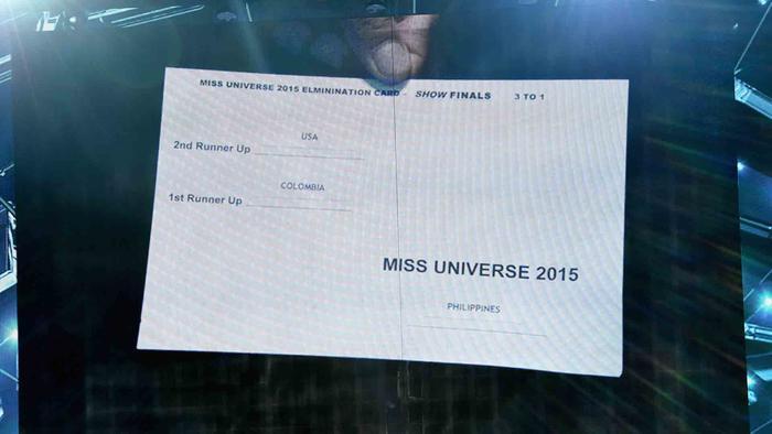 Resultados de Miss Universo 2015