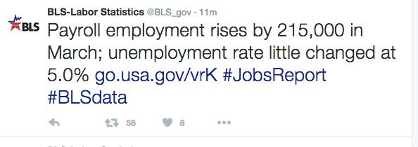 Tasa de empleo EEUU