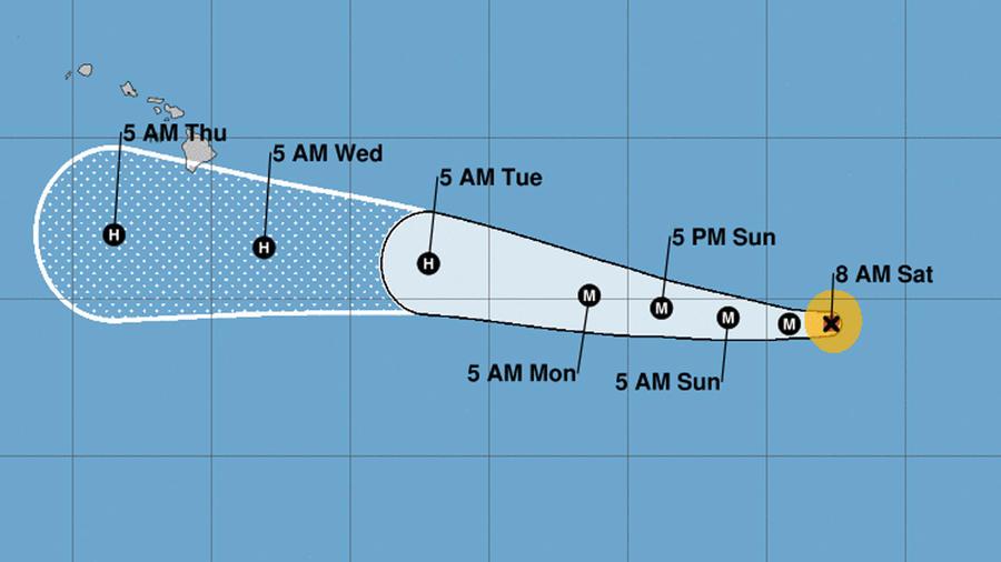 Trayectoria del huracán Héctor en el Pacífico