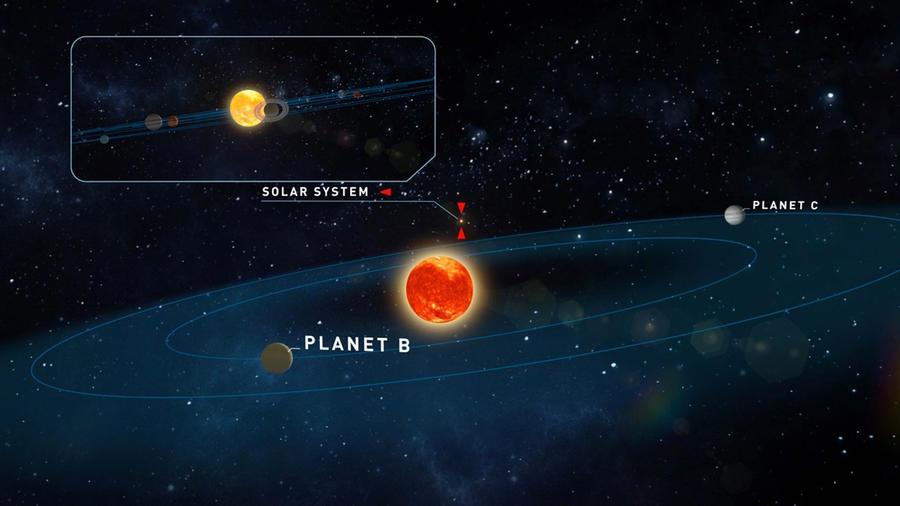 Situación de los planetas descubiertos similares a la Tierra que podrían albergar vida