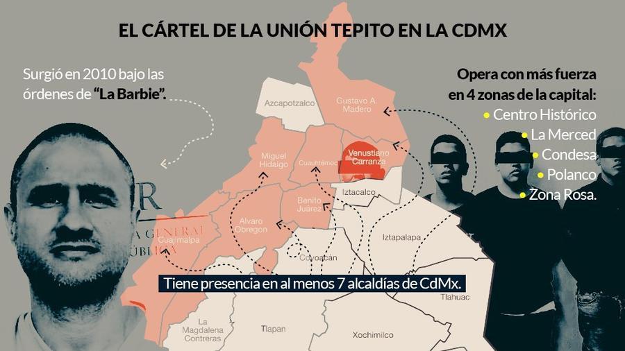 El cártel de la Unión Tepito en la Ciudad de México.