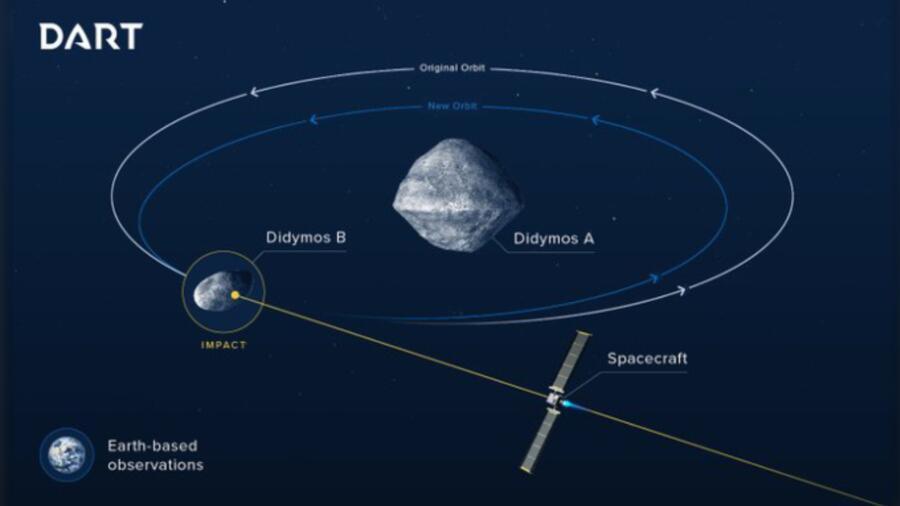 Nave desvía asteroides