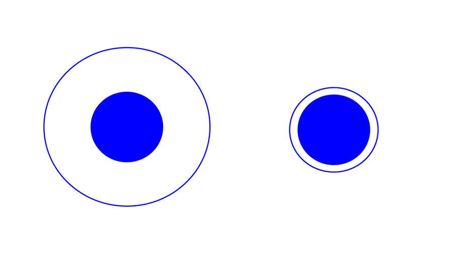 Círculos que explica la ilusión de Delboeuf