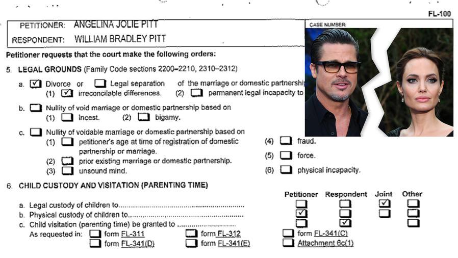 Documentos de divorcio de Angelina Jolie y Brad Pitt