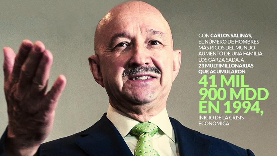 Ilustración con la fotografía del expresidente mexicano Carlos Salinas de Gortari