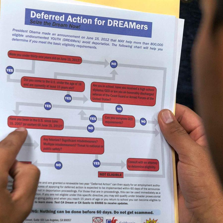 Formulario para renovar el programa de acción diferida DACA