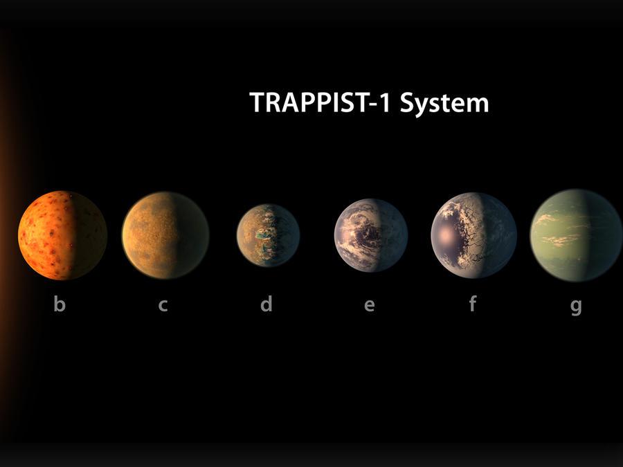 Sistema solar Trappist-1