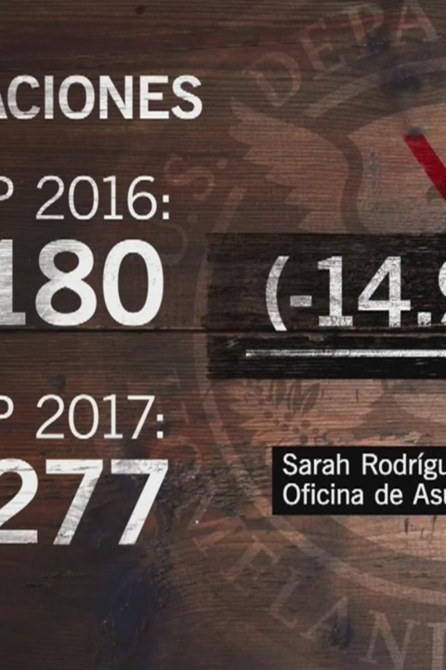Gráfica comparativa de las deportaciones entre 2016 y 2017.