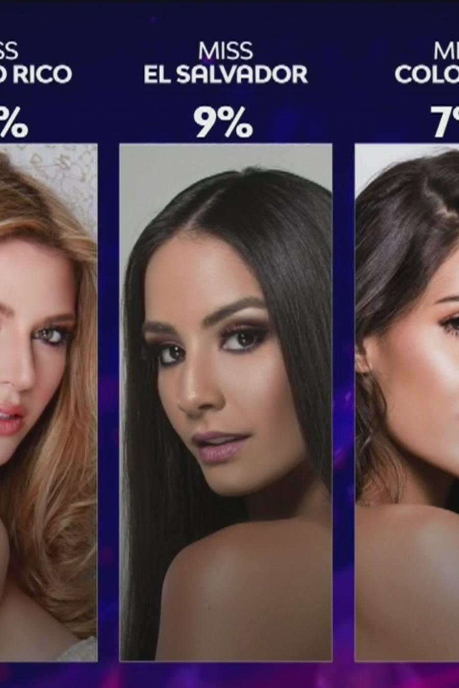 Júlia Horta, Miss Brasil 2019, Madison Anderson, Miss Puerto Rico, Zuleika Soler, Miss El Salvador, Gabriela Tafur, Miss Colombia, Sofía Aragón, Miss México, Miss Universo 2019