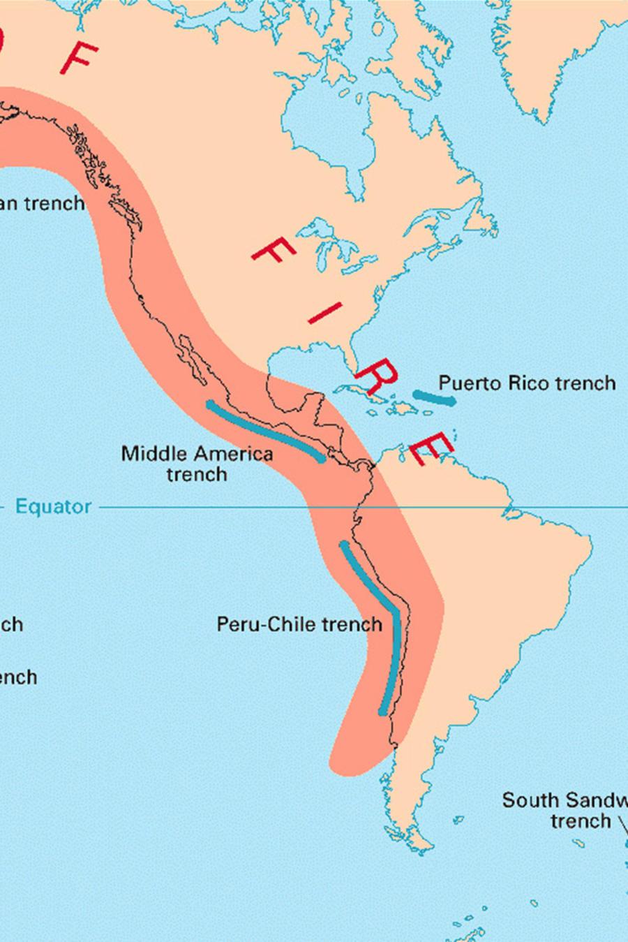 Cinturón del  Pacífico