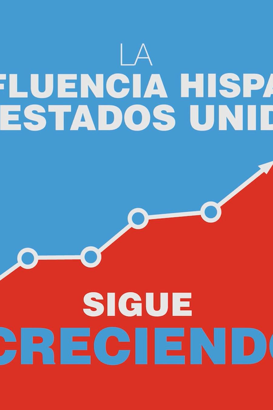 La influencia hispana en Estados Unidos