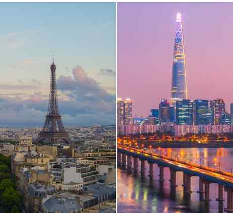 Ciudades más caras